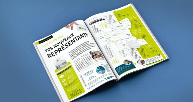 Magazine Mutualia Grand Ouest